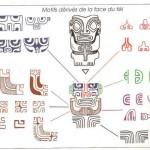 Symbolique du tiki marquisien