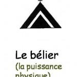 Motif berbère du bélier (puissance physique)