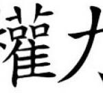 Symbole chinois de la puissance
