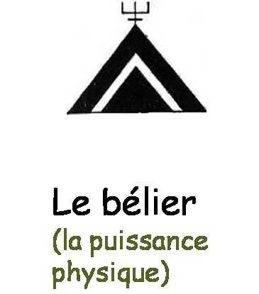 Tatouage berb re tatouages et culture berb re amazigh mod le tattoo kabyle tattoo tatouages com - Signification tatouage triangle ...